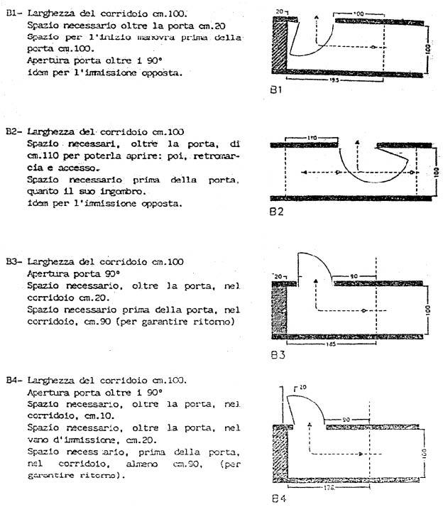 Amazing larghezza scala interna with larghezza scala interna - Larghezza scala interna ...